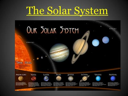 The Solar System. How the Universe Formed? Our solar system is part of a bigger system called a galaxy Our galaxy is part of a bigger system called the.