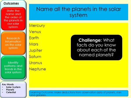 Research information on the solar system Identify patterns and trends in the solar system Outcomes State the name and the order of the planets in our solar.