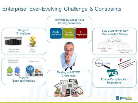 Enterprise' Ever-Evolving Challenge & Constraints Dealing with BYOD Challenges Enable Compliance to Regulations Stay Current with New Consumption Models.
