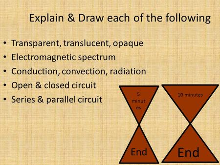 Explain & Draw each of the following Transparent, translucent, opaque Electromagnetic spectrum Conduction, convection, radiation Open & closed circuit.