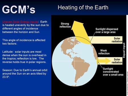 GCM's Heating of the Earth Uneven Solar Energy Inputs: Earth is heated unevenly by the sun due to different angles of incidence between the horizon and.