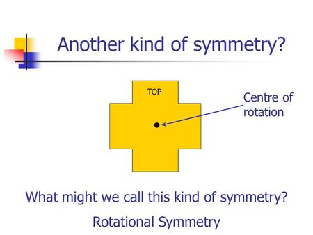 Another kind of symmetry? What might we call this kind of symmetry? TOP Centre of rotation Rotational Symmetry.