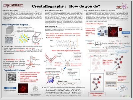 Crystallography : How do you do? From Diffraction to structure…. Normally one would use a microscope to view very small objects. If we use a light microscope.