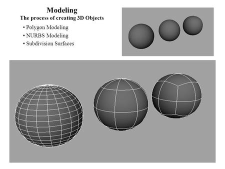 Modeling The process of creating 3D Objects