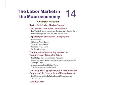 CHAPTER OUTLINE 14 The Labor Market in the Macroeconomy Review Basic Labor Market Concepts The Classical View of the Labor Market The Classical Labor Market.