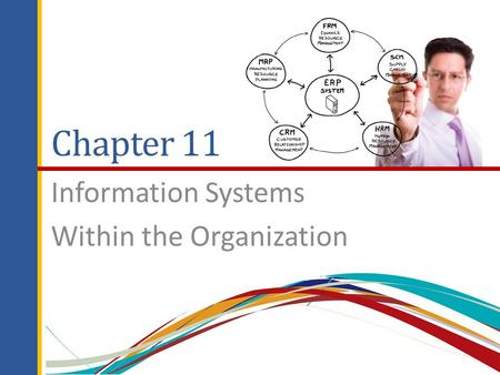 Chapter 11 Information Systems Within the Organization.