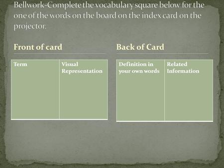 Front of card TermVisual Representation Definition in your own words Related Information Back of Card.