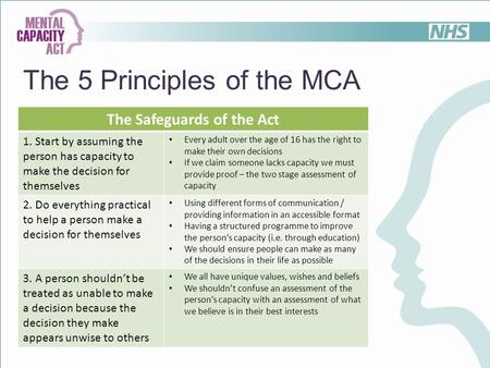 The 5 Principles of the MCA The Safeguards of the Act 1. Start by assuming the person has capacity to make the decision for themselves Every adult over.