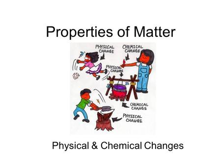 Properties of Matter Physical & Chemical Changes.