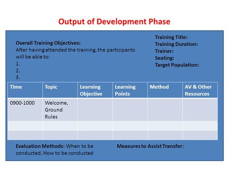 Output of Development Phase Training Title: Training Duration: Trainer: Seating: Target Population: Overall Training Objectives: After having attended.