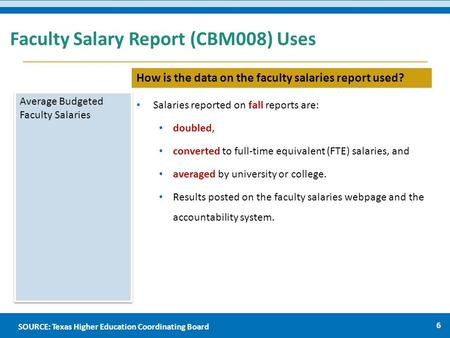 Faculty Salary Report (CBM008) Uses Average Budgeted Faculty Salaries Salaries reported on fall reports are: doubled, converted to full-time equivalent.