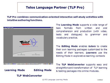 © STZ Language Learning Media Telos Language Partner (TLP Pro) TLP Pro combines communication-oriented interactive self-study activities with intuitive.
