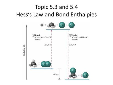 Topic 5.3 and 5.4 Hess's Law and Bond Enthalpies.
