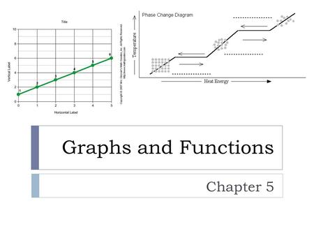 Graphs and Functions Chapter 5. Introduction  We will build on our knowledge of equations by relating them to graphs.  We will learn to interpret graphs.