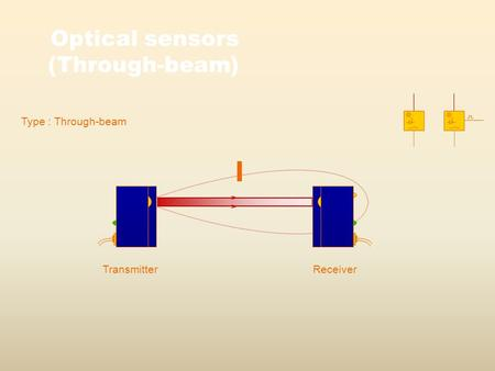TransmitterReceiver Type : Through-beam Optical sensors (Through-beam)