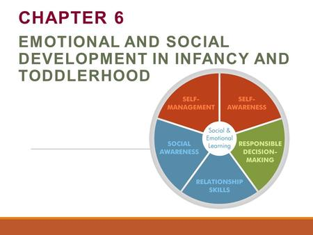 CHAPTER 6 EMOTIONAL AND SOCIAL DEVELOPMENT IN INFANCY AND TODDLERHOOD.