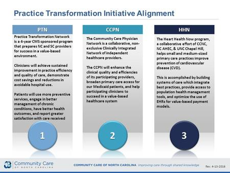 Practice Transformation Initiative AlignmentCCPNHHNPTN Practice Transformation Network is a 4-year CMS sponsored program that prepares NC and SC providers.