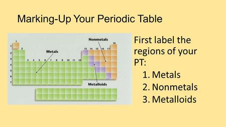 Marking-Up Your Periodic Table