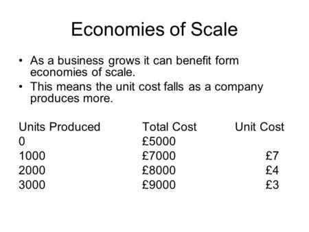 Economies of Scale As a business grows it can benefit form economies of scale. This means the unit cost falls as a company produces more. Units ProducedTotal.