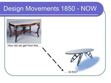 Design Movements 1850 - NOW How did we get from this…. …..to this?