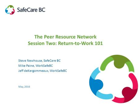 The Peer Resource Network Session Two: Return-to-Work 101 Steve Newhouse, SafeCare BC Mike Paine, WorkSafeBC Jeff deKergommeaux, WorkSafeBC May, 2016.