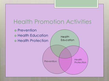 Health Promotion Activities  Prevention  Health Education  Health Protection Prevention Health Education Health Protection.