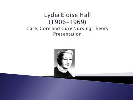 "1. 2  Lydia Eloise Hall-The Care, Core and Cure Nursing Theory.  Theory also referred as ""The Three Interlocking Circles Theory"" Rationale: Related."
