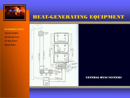 HEAT-GENERATING EQUIPMENT INTRODUCTION SELECTION EFFICIENCY FURNACES BOILERS CENTRAL HVAC SYSTEMS.