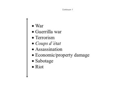  War  Guerrilla war  Terrorism  Coups d'état  Assassination  Economic/property damage  Sabotage  Riot Continuum 1.