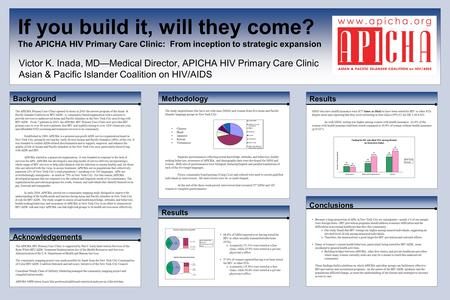 If you build it, will they come? The APICHA HIV Primary Care Clinic: From inception to strategic expansion Victor K. Inada, MD—Medical Director, APICHA.