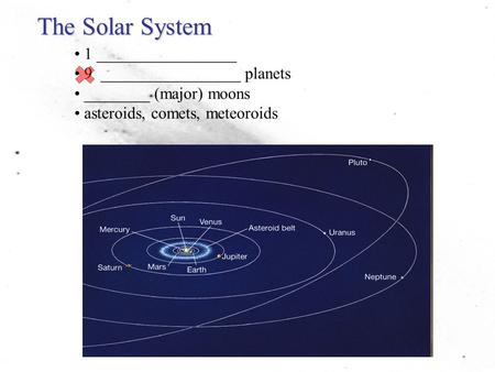 The Solar System 1 _________________ 9 _________________ planets ________ (major) moons asteroids, comets, meteoroids.