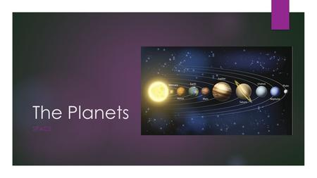The Planets SPACE. Learning Goals  To be able to describe the planets of our solar system.