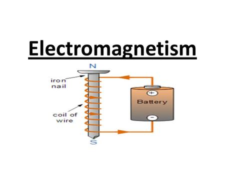 Electromagnetism. Student Instruction 1 Before you begin reading the 'Electricity' notes, make an inside fold in your science notebook and write the title.