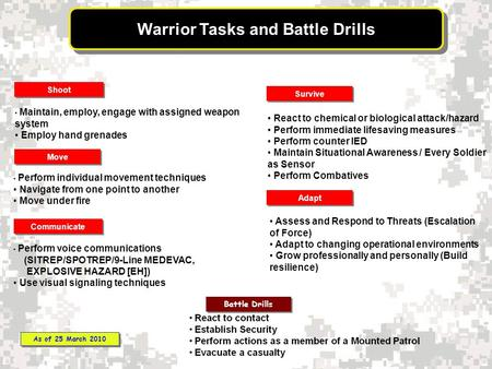 Move Shoot Communicate Soldier Critical Skills Survive Warrior Tasks and Battle Drills Maintain, employ, engage with assigned weapon system Employ hand.