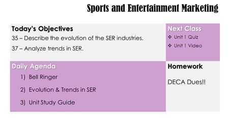 1 Sports and Entertainment Marketing Today's Objectives 35 – Describe the evolution of the SER industries. 37 – Analyze trends in SER. Next Class  Unit.