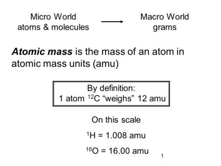 "1 By definition: 1 atom 12 C ""weighs"" 12 amu On this scale 1 H = 1.008 amu 16 O = 16.00 amu Atomic mass is the mass of an atom in atomic mass units (amu)"