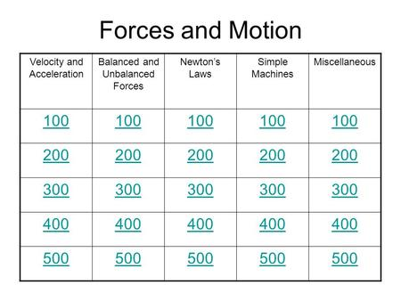 Forces and Motion Velocity and Acceleration Balanced and Unbalanced Forces Newton's Laws Simple Machines Miscellaneous 100 200 300 400 500.
