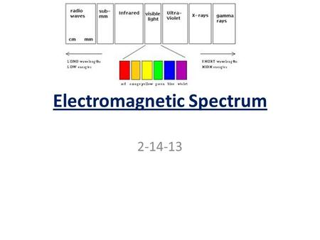 Electromagnetic Spectrum 2-14-13. The EM Spectrum What do a radio, heat lamp, the Sun, and an X-ray Machine have in Common? – All four transmit energy.