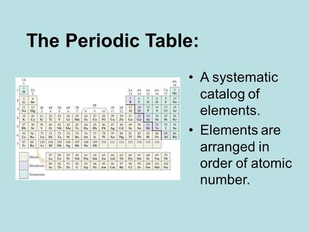 The Periodic Table: A systematic catalog of elements. Elements are arranged in order of atomic number.