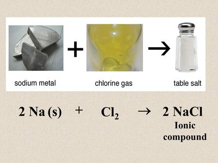 +  2 Na (s) Cl2 2 NaCl Ionic compound.