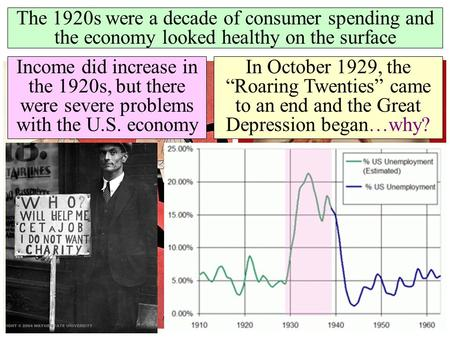economy in the 1920s essay