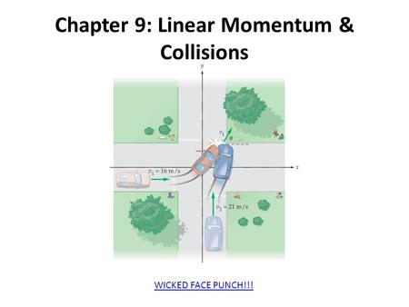Chapter 9: Linear Momentum & Collisions WICKED FACE PUNCH!!!