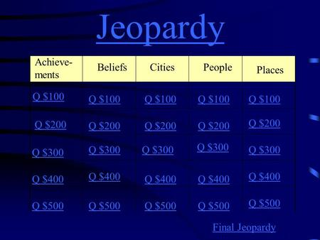 Jeopardy Achieve- ments CitiesPeople Places Q $100 Q $200 Q $300 Q $400 Q $500 Q $100 Q $200 Q $300 Q $400 Q $500 Beliefs Final Jeopardy.