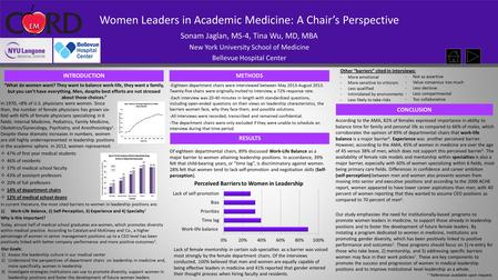 Women Leaders in Academic Medicine: A Chair's Perspective Sonam Jaglan, MS-4, Tina Wu, MD, MBA New York University School of Medicine Bellevue Hospital.