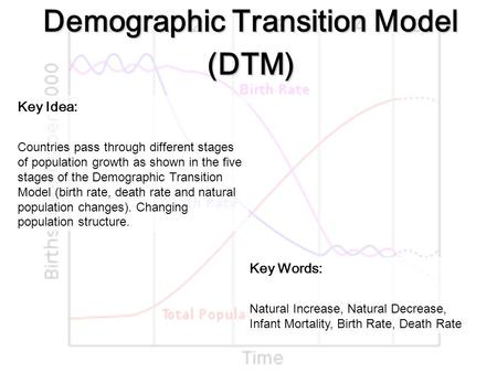 Demographic Transition Model (DTM) Key Idea: Countries pass through different stages of population growth as shown in the five stages of the Demographic.