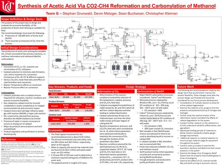 Synthesis of Acetic Acid Via CO2-CH4 Reformation and Carbonylation of Methanol Group I.H. – Jeremy Clark, Steve Dickman, Andrew Hinton, and Tim Schafermeyer.
