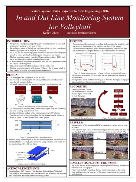 Senior Capstone Design Project – Electrical Engineering – 2016 In and Out Line Monitoring System for Volleyball Kelley White Advisor: Professor Buma DESIGN:
