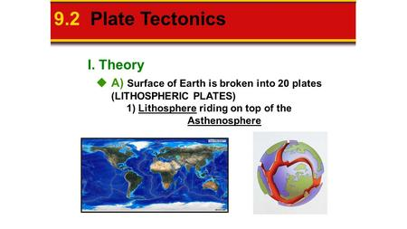 I. Theory 9.2 Plate Tectonics  A) Surface of Earth is broken into 20 plates (LITHOSPHERIC PLATES) Lithosphere Asthenosphere 1) Lithosphere riding on top.