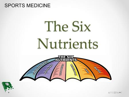 6/11/20161 The Six Nutrients SPORTS MEDICINE Bellwork 1.Get into a group of four. 2.Using the menus that were created at the end of yesterday's class,