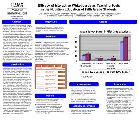 Efficacy of Interactive Whiteboards as Teaching Tools in the Nutrition Education of Fifth Grade Students Lori Maddox, MS, RD, LD; Tina Crook, PhD, RD,